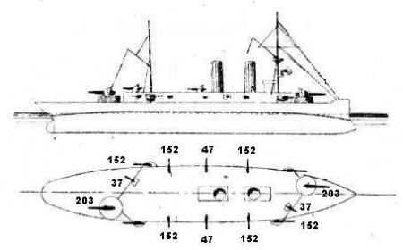 Plan and Profile of the U.S.S. Boston